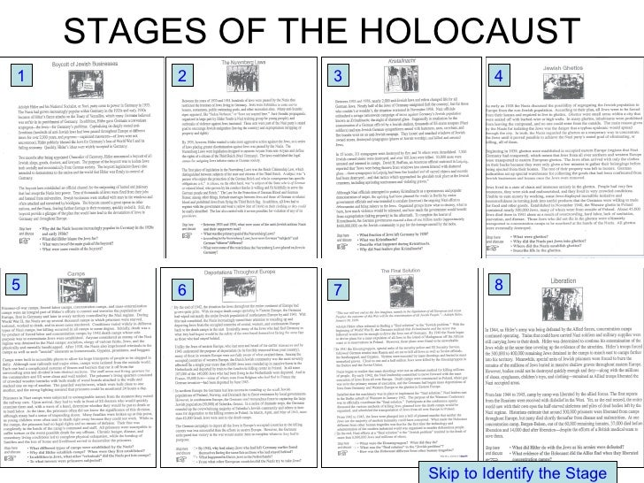 an analysis of the prejudice about the holocaust 20 credits the minor in holocaust and genocide studies combines historical   and racism, students should be better able to analyze contemporary political.