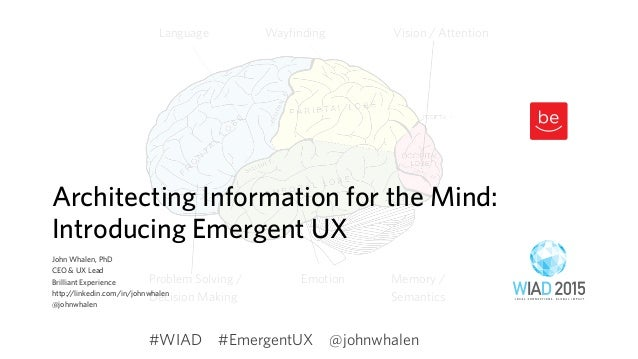 Vision / AttentionLanguage Memory / Semantics Emotion Wayfinding Problem Solving / Decision Making Architecting Informatio...