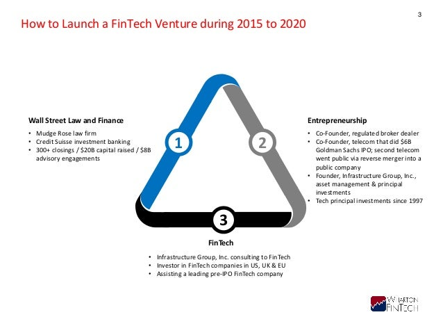 Ipo favorit 2020 fintech