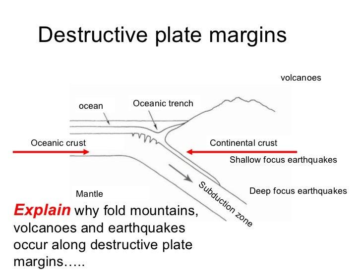 Destructive Plate Boundary Diagram With Labels Online Schematic
