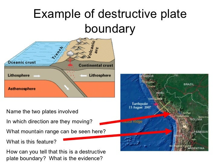 destructive plate boundary diagram