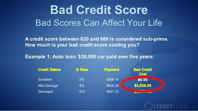 what is considered a bad credit score. Black Bedroom Furniture Sets. Home Design Ideas
