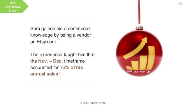 Sam gained his e-commerce knowledge by being a vendor on Etsy.com. The experience taught him that the Nov. – Dec. timefram...