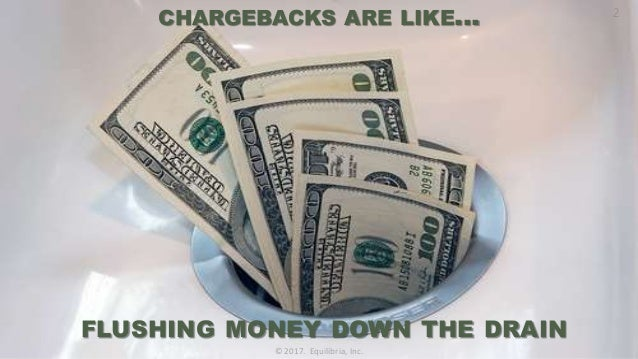 FLUSHING MONEY DOWN THE DRAIN © 2017. Equilibria, Inc. CHARGEBACKS ARE LIKE… 2