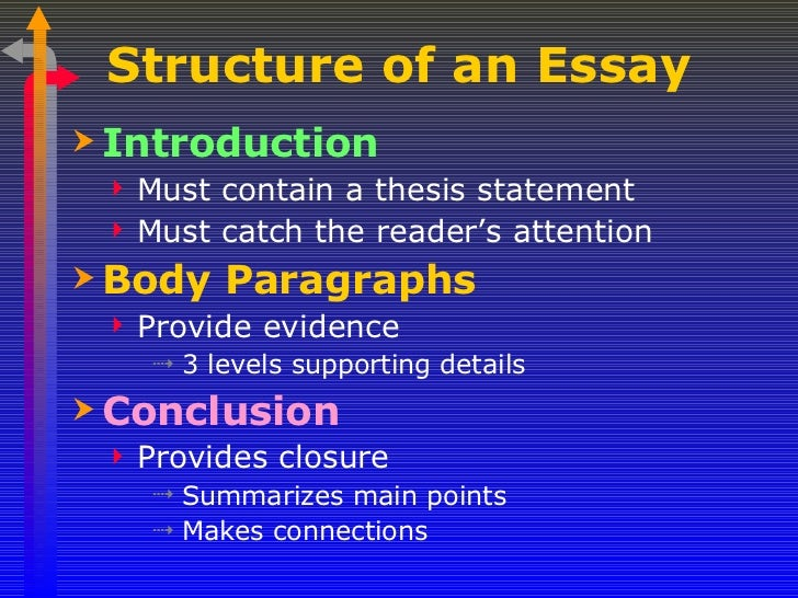 heroes essay conclusion Dissertation review service guide essays on heroes how to write methodology in dissertation proposal disertation 2444 writing papers online for moneygram.
