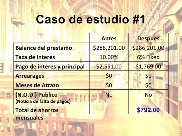 Caso de estudio #1 Antes Despues Balance del prestamo $286,201.00 $286,201.00 Taza de interes 10.00% 6% Fixed Pago de inte...