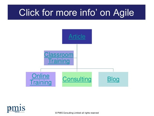 © PMIS Consulting Limited: all rights reserved Click for more info' on Agile Article Online Training Consulting Blog Class...