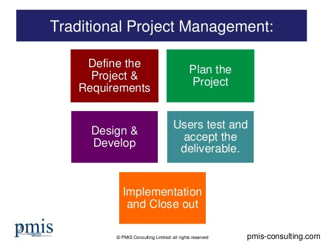 What is Agile Project Management? Slide 2