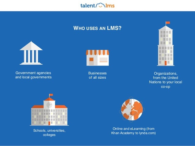 the use of an lms to 25062015 if you're creating e-learning courses, at some point you'll need to use an application called an lms, short for learning management system.