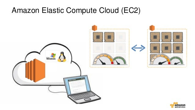 AWS Webcast - What is Cloud Computing with AWS