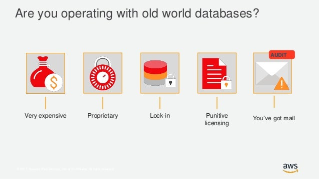 What is Database Freedom? Slide 2