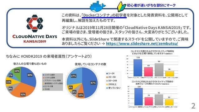コンテナの作り方「Dockerは裏方で何をしているのか?」 Slide 2