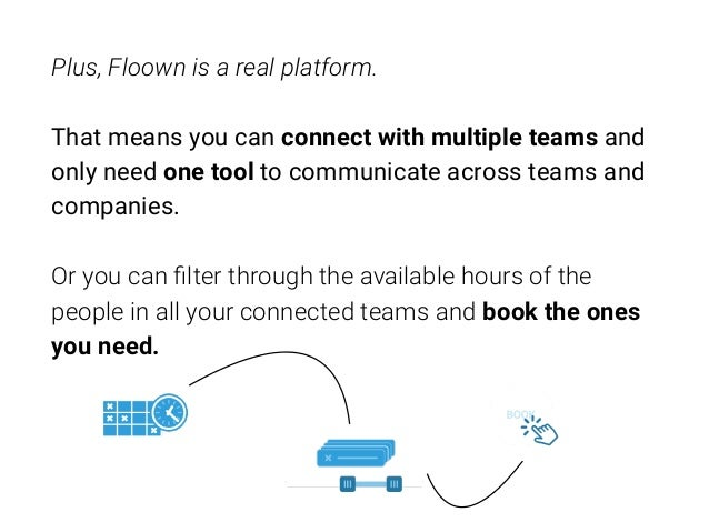 Plus, Floown is a real platform. That means you can connect with multiple teams and only need one tool to communicate acro...