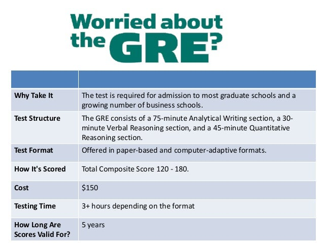 princeton review gre essay tips