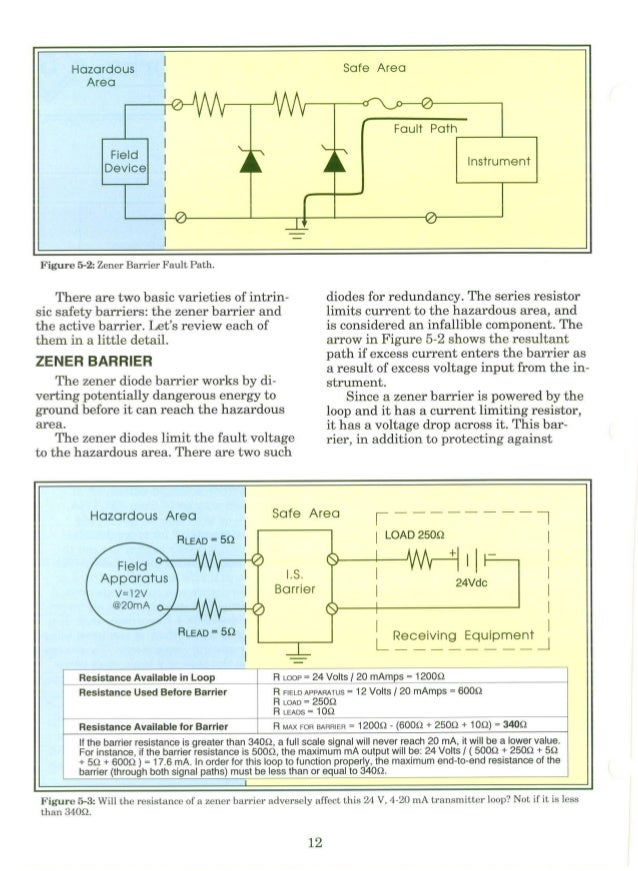 intrinsic safety explained 13 638?cb=1449753103 intrinsic safety explained intrinsically safe barrier wiring diagram at edmiracle.co