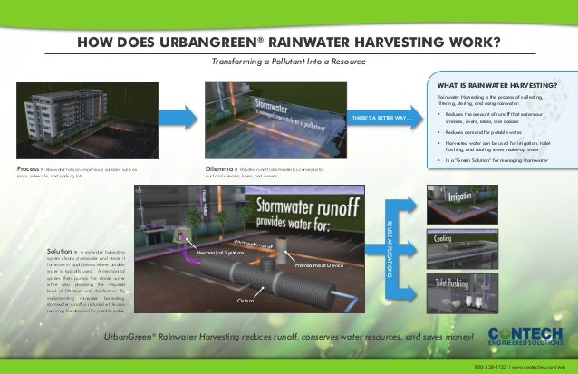 How Does UrbanGreen® Rainwater Harvesting work? Transforming a Pollutant Into a Resource UrbanGreen® Rainwater Harvesting ...