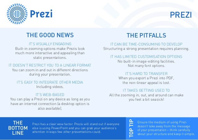 what is the best presentation software powerpoint prezi keynote 2 the good