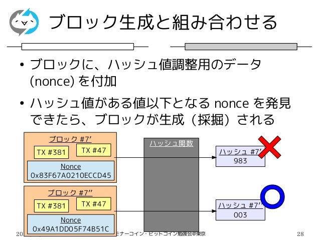 2014/03/15 モナーコイン・ビットコイン勉強会@東京 28 ブロック生成と組み合わせる ● ブロックに、ハッシュ値調整用のデータ (nonce) を付加 ● ハッシュ値がある値以下となる nonce を発見 できたら、ブロックが生成(採...