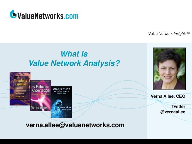 Value Network Insights™ What is Value Network Analysis? verna.allee@valuenetworks.com Verna Allee, CEO Twitter @vernaallee