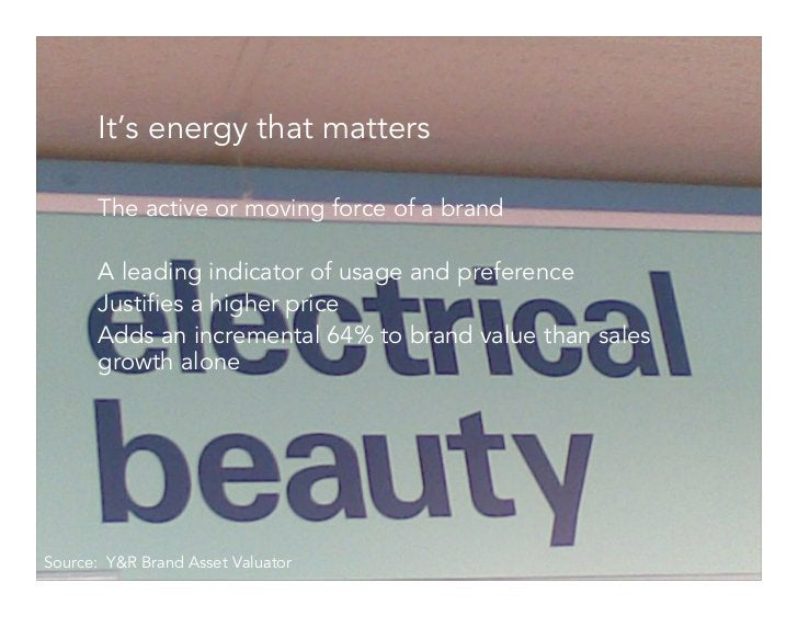 It's energy that matters         The active or moving force of a brand         A leading indicator of usage and preference...