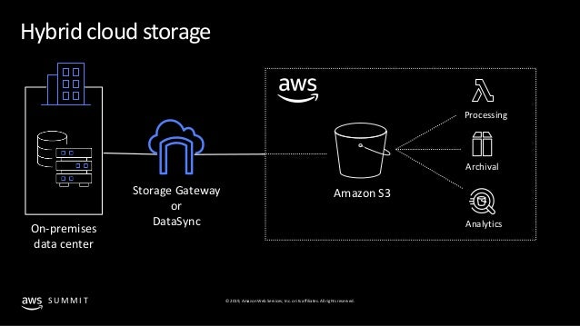 What's New With Amazon S3, Amazon EFS, And Other AWS