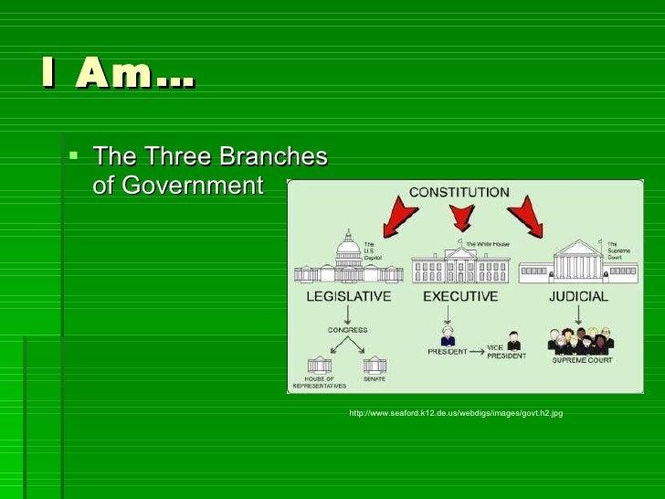 I Am… <ul><li>The Three Branches of Government </li></ul>http://www.seaford.k12.de.us/webdigs/images/govt.h2.jpg