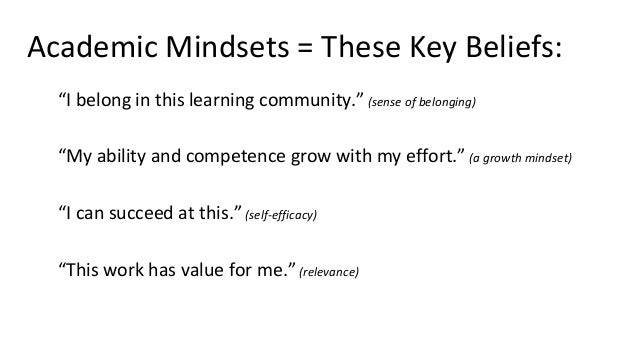 "Academic Mindsets = These Key Beliefs: ""I belong in this learning community."" (sense of belonging) ""My ability and compete..."