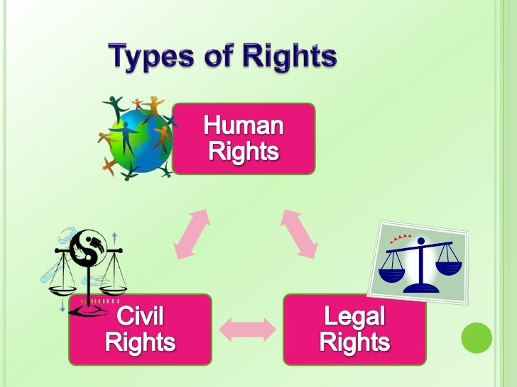 """""""What Are Children's Rights?"""" from the Children's Rights Council (CRC). Slide 2"""