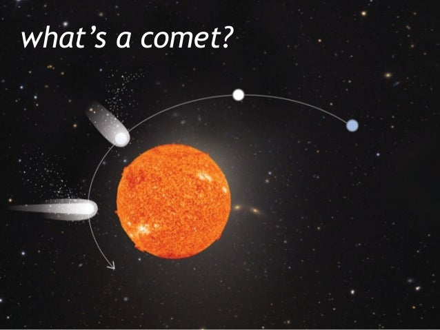 what's a comet?