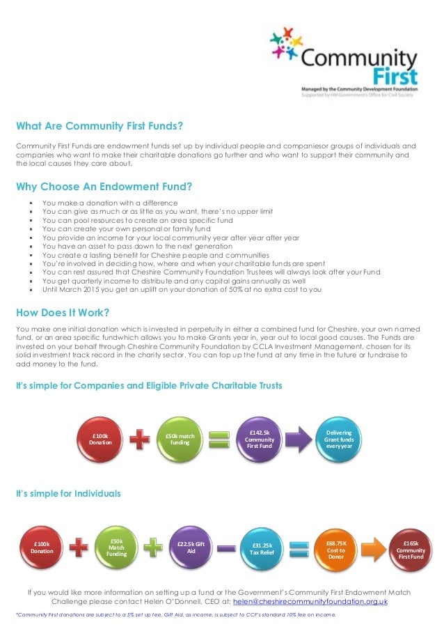 What Are Community First Funds? Community First Funds are endowment funds set up by individual people and companiesor grou...