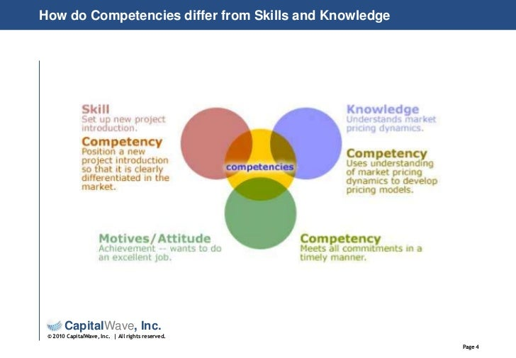 differences in competencies Different level nurses have different roles in a hospital, even though they have same preliminary education about providing the differences in competencies for adn and bsn nurses are marked.