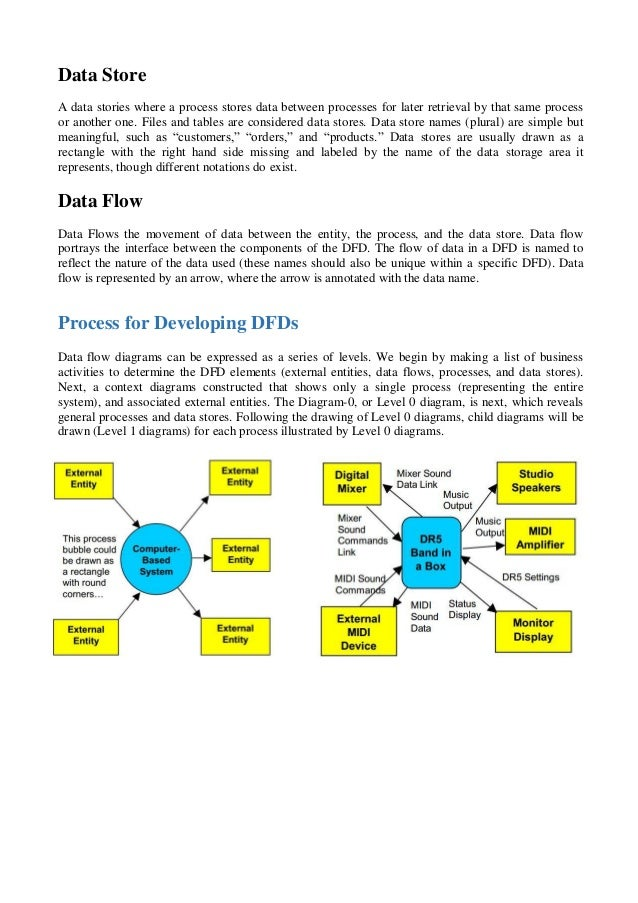in a data flow diagram external entities are represented by | Diarra