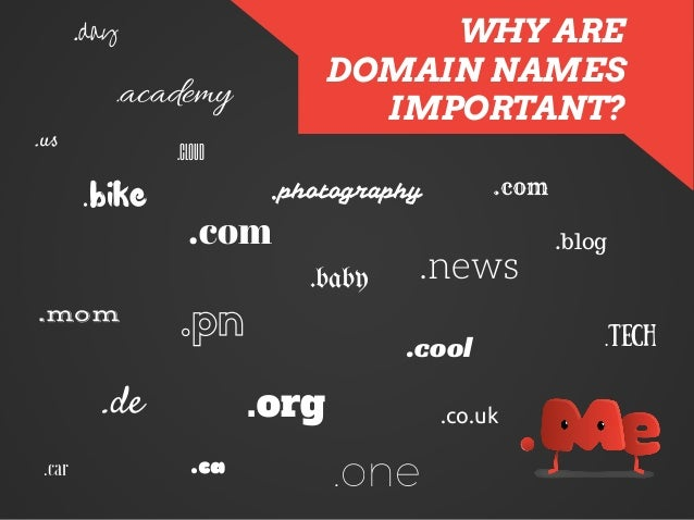Back to Basics: What Are Domain Names and How Do They Work Slide 2