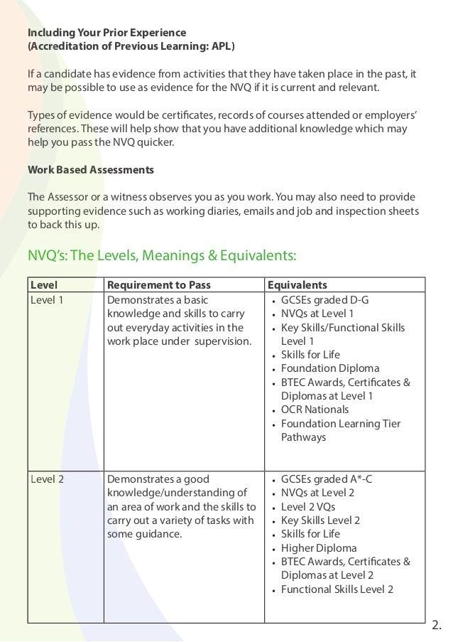 Nvq coursework help