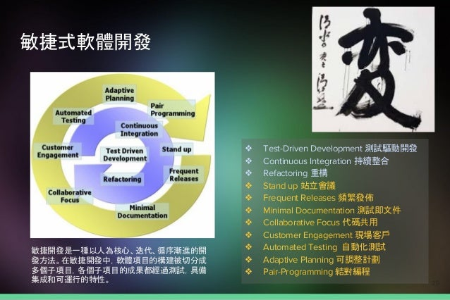 敏捷式軟體開發 ❖ Test-Driven Development 測試驅動開發 ❖ Continuous Integration 持續整合 ❖ Refactoring 重構 ❖ Stand up 站立會議 ❖ Frequent Release...