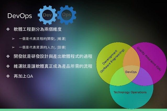 DevOps ❖ 軟體工程劃分為兩個維度 ➢ 一個是代表流程的[開發]、[維運] ➢ 一個是代表資源的[人力]、[設備] ❖ 開發就是研發設計與產出軟體程式的過程 ❖ 維運就是讓軟體真正成為產品所需的流程 ❖ 再加上QA 30