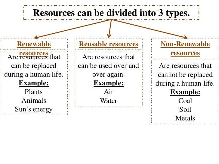 Renewable resources example