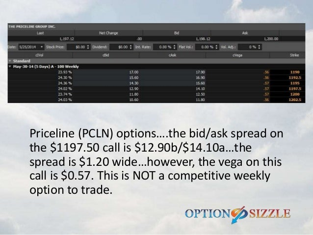 Weekly options trading guide