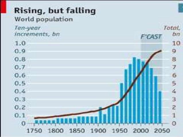 Causes of Overpopulati on