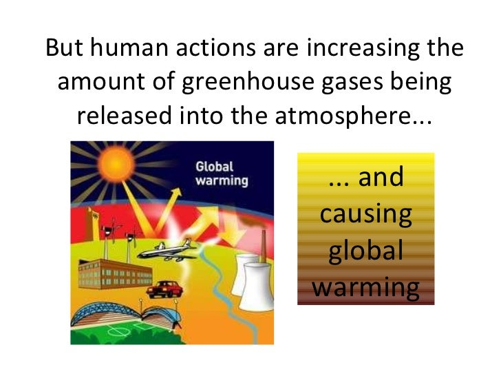 human causes of climate change pdf