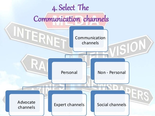 major obstaclesof good communication in the Here are the top 10 communication skills that employers look for and social media good communication skills will help get hired, land promotions.