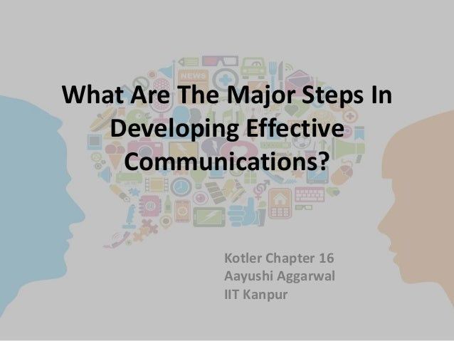 What Are The Major Steps In Developing Effective Communications? Kotler Chapter 16 Aayushi Aggarwal IIT Kanpur