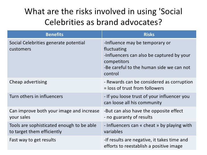 What are the risks involved in using 'Social Celebrities as brand advocates?<br />