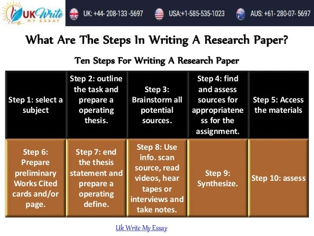 Why do Research Titles Matter?