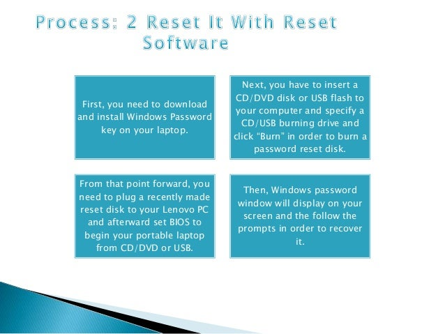 how to reset my lenovo laptop password