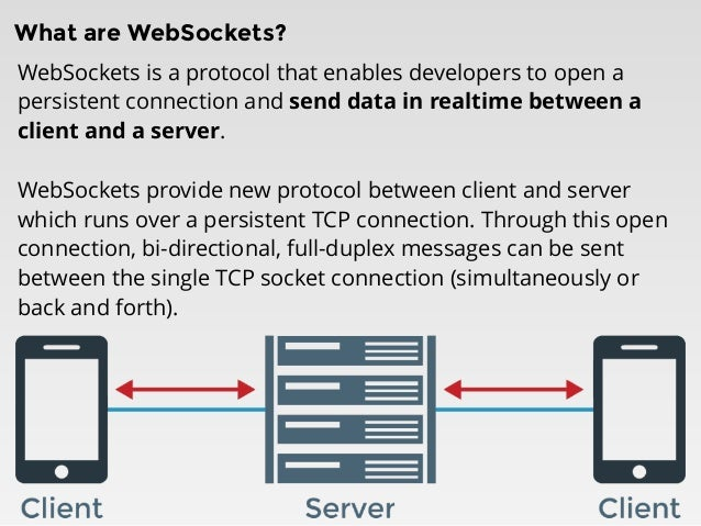 What are websockets 2 638gcb1410456718 2 what are websockets malvernweather Gallery
