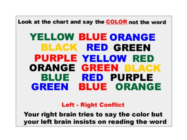 Trust image with left brain right brain test printable