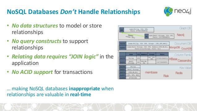 dating site data model