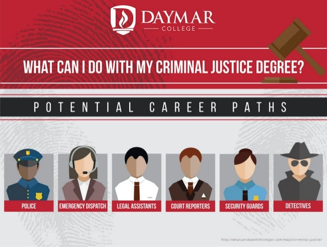 why major in criminal justice Why choose a career in criminal justice there are a variety of career opportunities for those holding a degree in criminal justice.