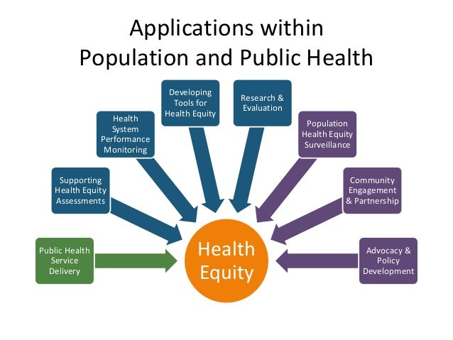 equity in oral health care Justice in oral health care - ebook dharamsi canadians affordability and equity in the provision of oral health care for all as well as discussions.